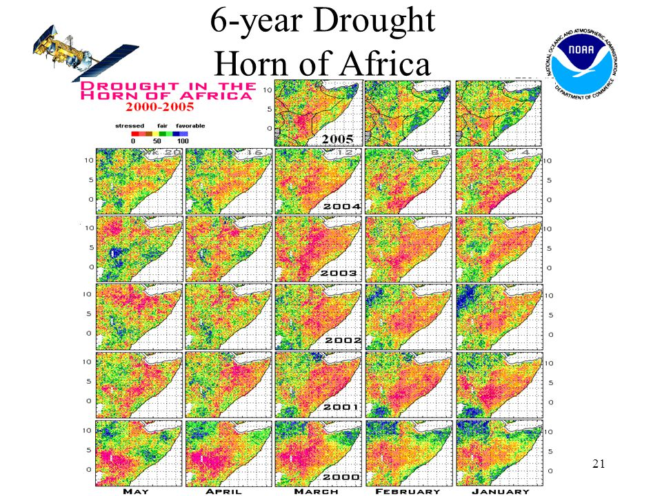 21 6-year Drought Horn of Africa