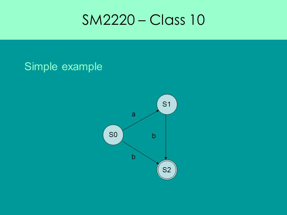 SM2220 – Class 10 S0 S1 S2 a b b Simple example