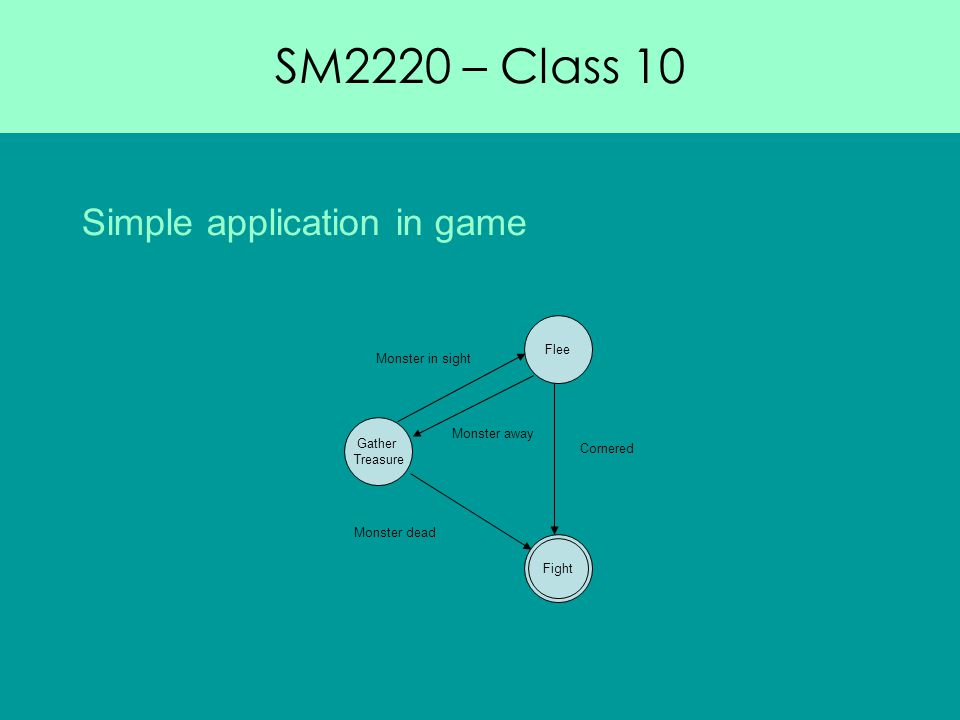SM2220 – Class 10 Gather Treasure Flee Fight Monster in sight Monster dead Simple application in game Cornered Monster away