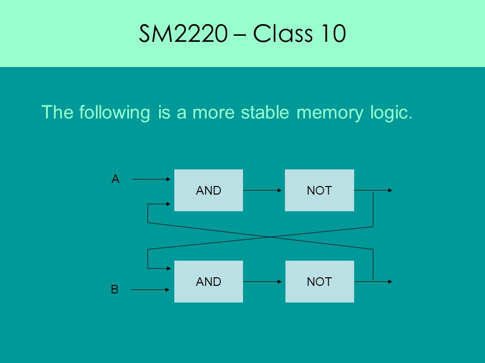 SM2220 – Class 10 ANDNOT A ANDNOT B The following is a more stable memory logic.