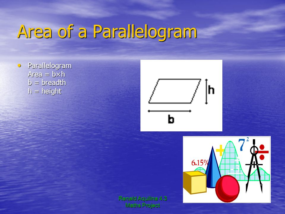 Renald Aquilina 4.3 Maths Project Area of a Parallelogram Parallelogram Area = b×h b = breadth h = height