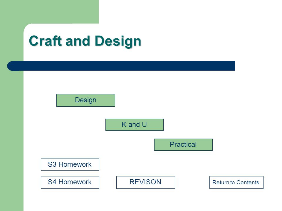 Craft and Design Return to Contents Design K and U Practical S4 Homework S3 Homework REVISON