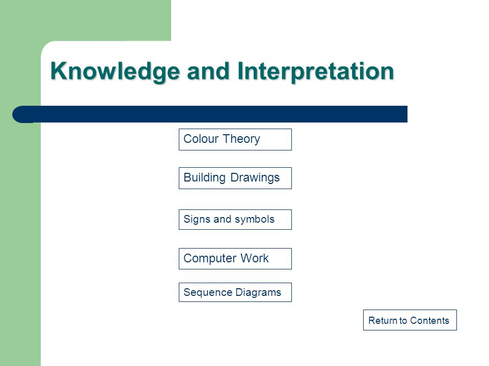 Knowledge and Interpretation Building Drawings Colour Theory Computer Work Signs and symbols Return to Contents Sequence Diagrams