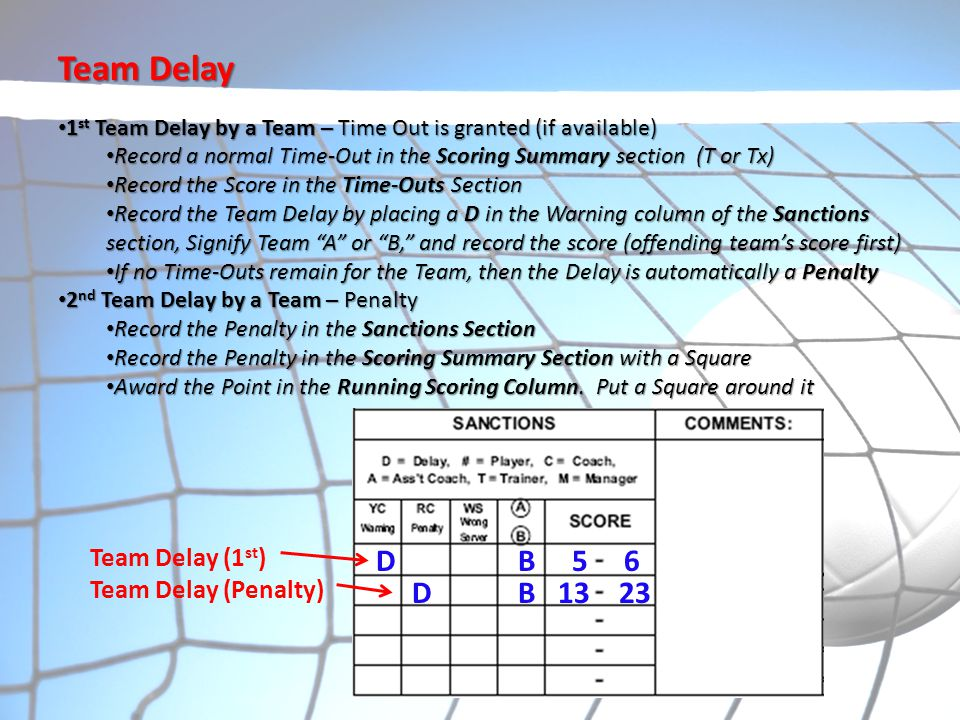 Team Delay 1 st Team Delay by a Team – Time Out is granted (if available) 1 st Team Delay by a Team – Time Out is granted (if available) Record a norm