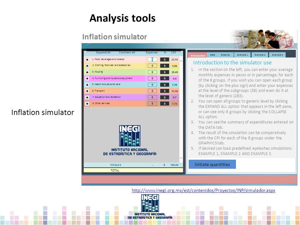 Analysis tools http://www.inegi.org.mx/est/contenidos/Proyectos/INP/simulador.aspx Inflation simulator 1.
