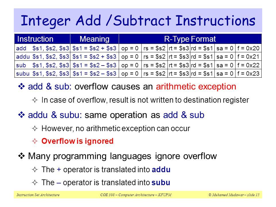 Instruction Set ArchitectureCOE 308 – Computer Architecture – KFUPM© Muhamed Mudawar – slide 15 Integer Add /Subtract Instructions InstructionMeaningR