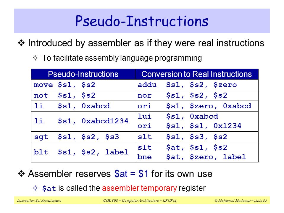 Instruction Set ArchitectureCOE 308 – Computer Architecture – KFUPM© Muhamed Mudawar – slide 35 Pseudo-Instructions  Introduced by assembler as if th