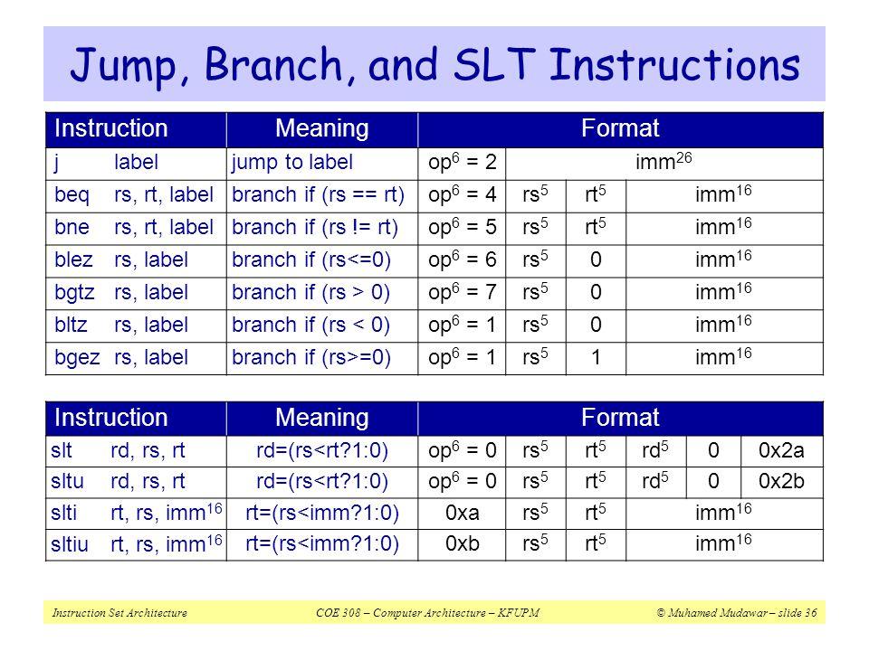 Instruction Set ArchitectureCOE 308 – Computer Architecture – KFUPM© Muhamed Mudawar – slide 36 Jump, Branch, and SLT Instructions InstructionMeaningF