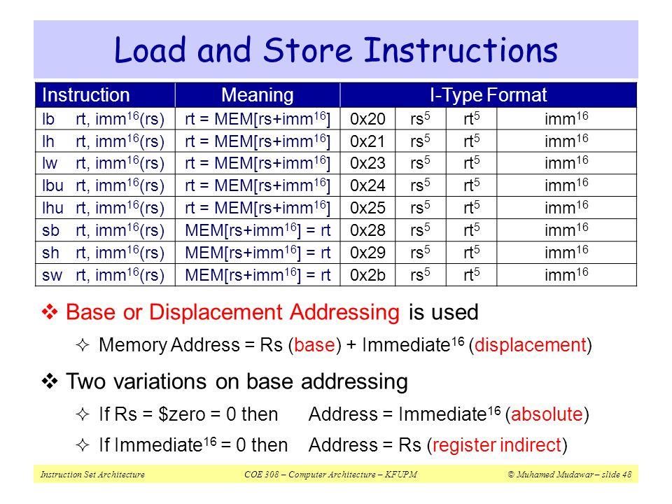 Instruction Set ArchitectureCOE 308 – Computer Architecture – KFUPM© Muhamed Mudawar – slide 48 Load and Store Instructions InstructionMeaningI-Type F
