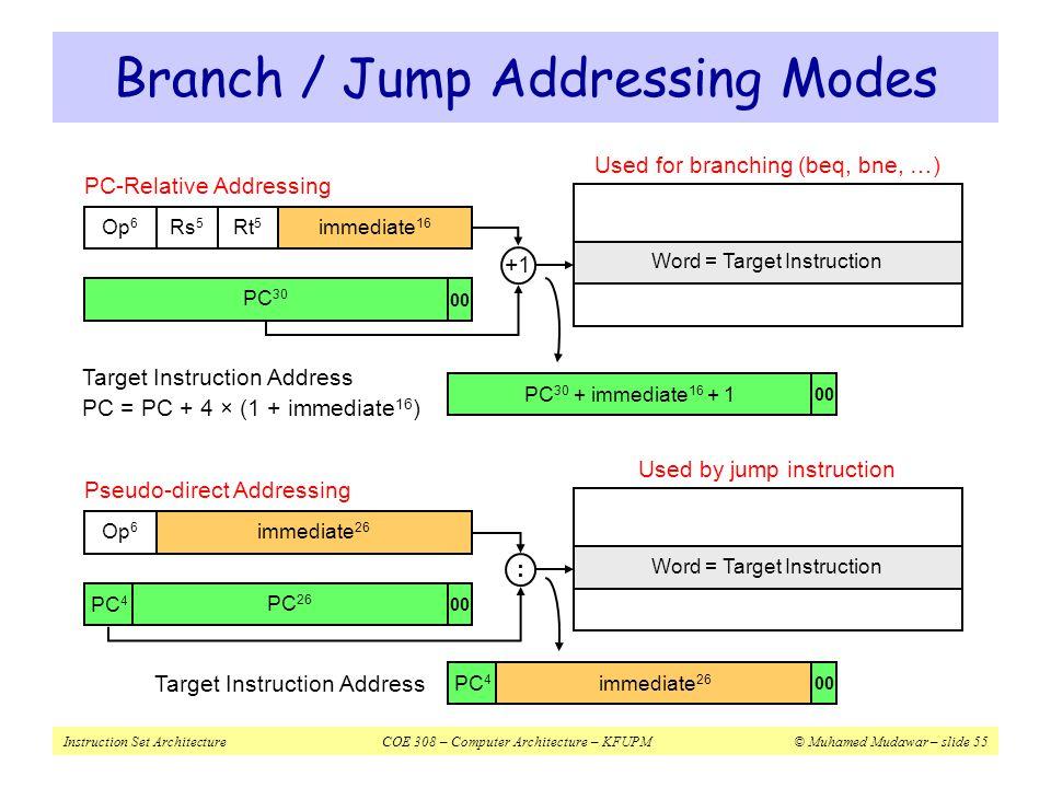 Instruction Set ArchitectureCOE 308 – Computer Architecture – KFUPM© Muhamed Mudawar – slide 55 Branch / Jump Addressing Modes Used for branching (beq