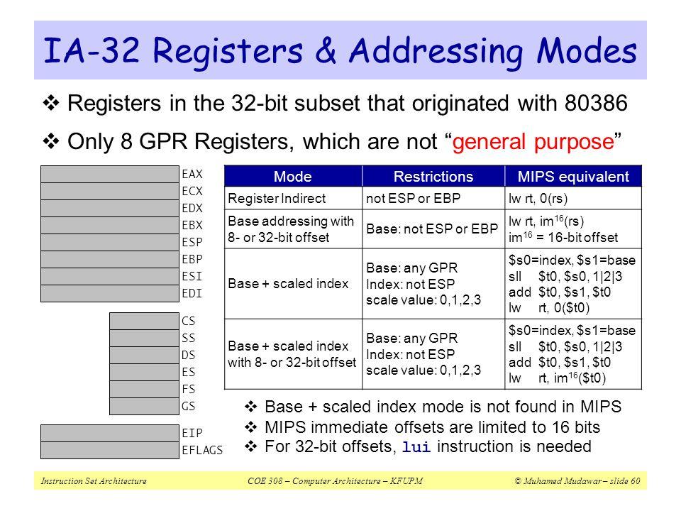 Instruction Set ArchitectureCOE 308 – Computer Architecture – KFUPM© Muhamed Mudawar – slide 60 IA-32 Registers & Addressing Modes  Registers in the