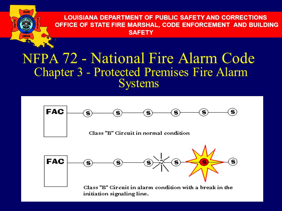 NFPA 72 - National Fire Alarm Code Chapter 3 - Protected Premises Fire Alarm Systems LOUISIANA DEPARTMENT OF PUBLIC SAFETY AND CORRECTIONS OFFICE OF S
