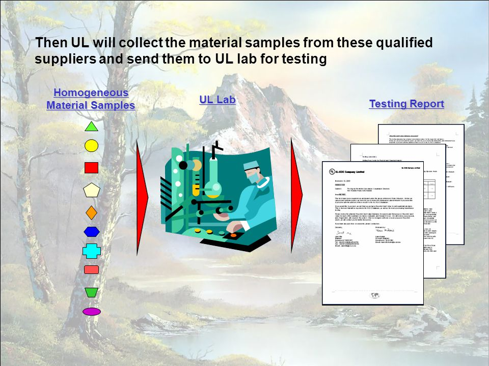 15 Then UL will collect the material samples from these qualified suppliers and send them to UL lab for testing Homogeneous Material Samples Testing R