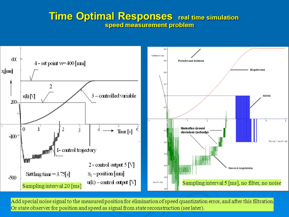 Time Optimal Responses real time simulation speed measurement problem speed measurement problem Sampling interval 5 [ms], no filter, no noise Sampling