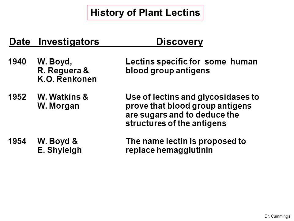 1940 W.Boyd,Lectins specific for some human R. Reguera & blood group antigens K.O.