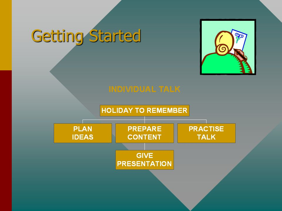 Task To produce an individual talk describing a memorable holiday you have been on in which:To produce an individual talk describing a memorable holiday you have been on in which: *you give your audience a clear and detailed account of what happened *you say how you felt at different points during the holiday