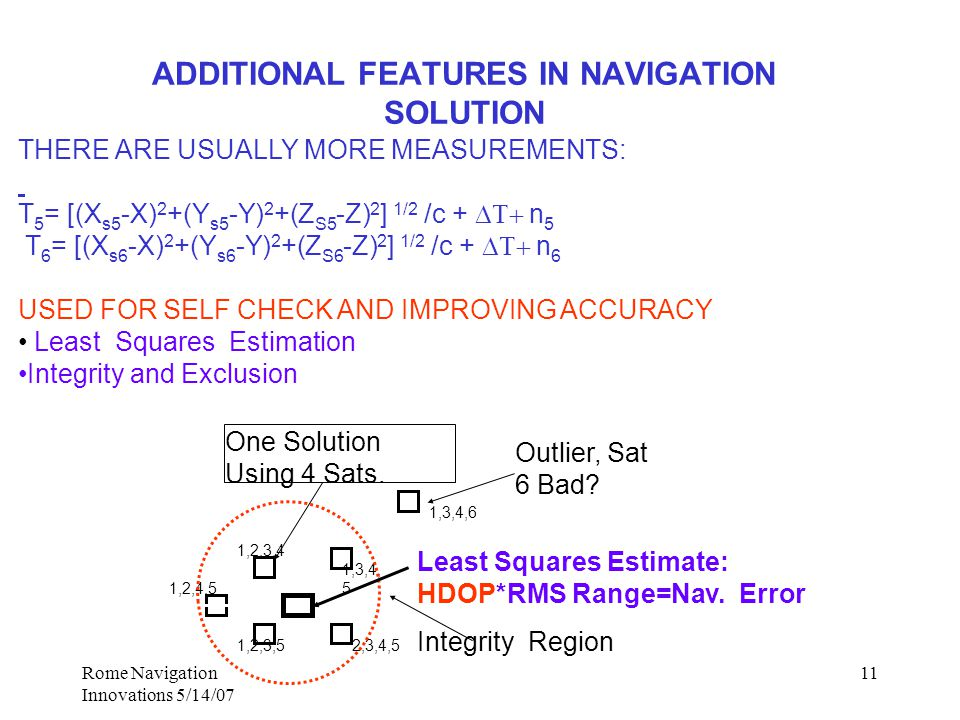 Rome Navigation Innovations 5/14/07 11 ADDITIONAL FEATURES IN NAVIGATION SOLUTION THERE ARE USUALLY MORE MEASUREMENTS: T 5 = [(X s5 -X) 2 +(Y s5 -Y) 2 +(Z S5 -Z) 2 ] 1/2 /c +  n 5 T 6 = [(X s6 -X) 2 +(Y s6 -Y) 2 +(Z S6 -Z) 2 ] 1/2 /c +  n 6 USED FOR SELF CHECK AND IMPROVING ACCURACY Least Squares Estimation Integrity and Exclusion 1,2,3,4 1,2,3,5 1,2,4,5 1,3,4, 5 2,3,4,5 1,3,4,6 Least Squares Estimate: HDOP*RMS Range=Nav.