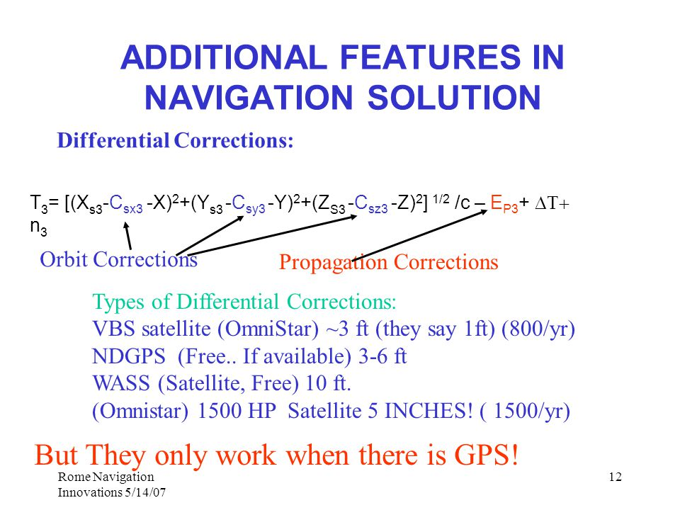 Rome Navigation Innovations 5/14/07 12 ADDITIONAL FEATURES IN NAVIGATION SOLUTION T 3 = [(X s3 -C sx3 -X) 2 +(Y s3 -C sy3 -Y) 2 +(Z S3 -C sz3 -Z) 2 ] 1/2 /c – E P3 +  n 3 Differential Corrections: Orbit Corrections Propagation Corrections Types of Differential Corrections: VBS satellite (OmniStar) ~3 ft (they say 1ft) (800/yr) NDGPS (Free..