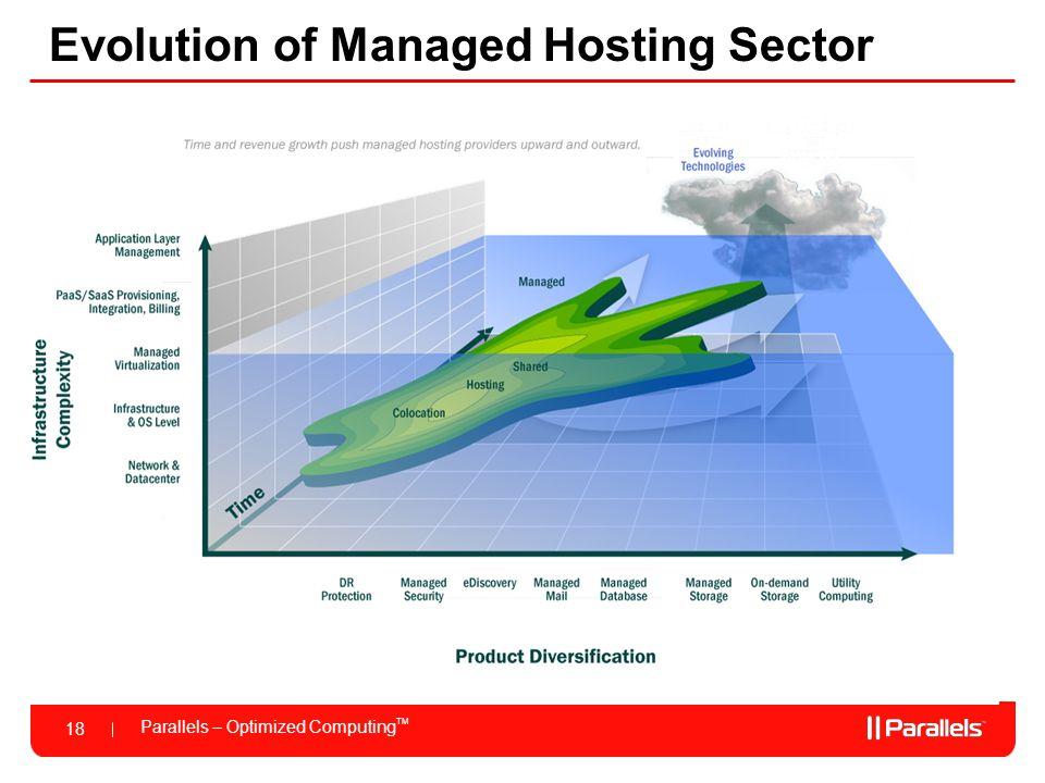 Parallels – Optimized Computing TM 18 Evolution of Managed Hosting Sector