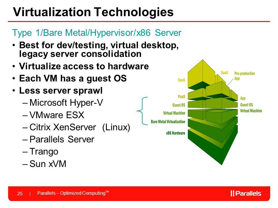 Parallels – Optimized Computing TM 25 Type 1/Bare Metal/Hypervisor/x86 Server Best for dev/testing, virtual desktop, legacy server consolidation Virtu