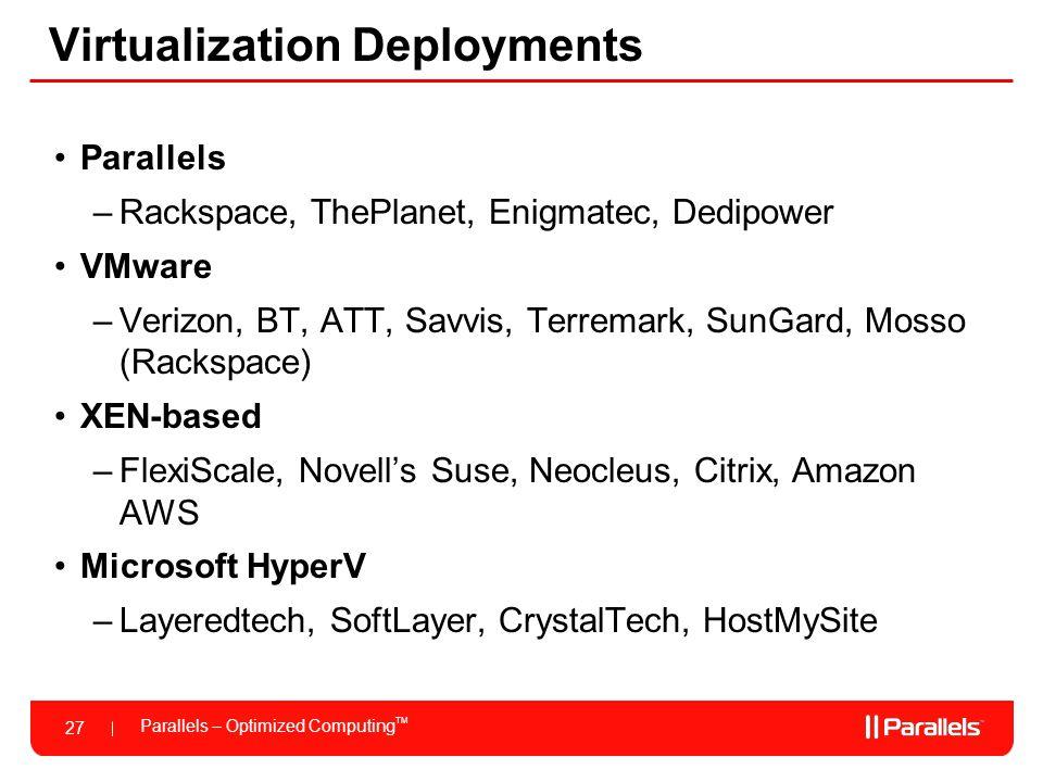 Parallels – Optimized Computing TM 27 Virtualization Deployments Parallels –Rackspace, ThePlanet, Enigmatec, Dedipower VMware –Verizon, BT, ATT, Savvi