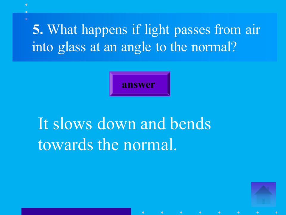 4. What is meant by the term refraction answer Refraction is when light slows down as it passes from air into glass. This can cause it to change direc
