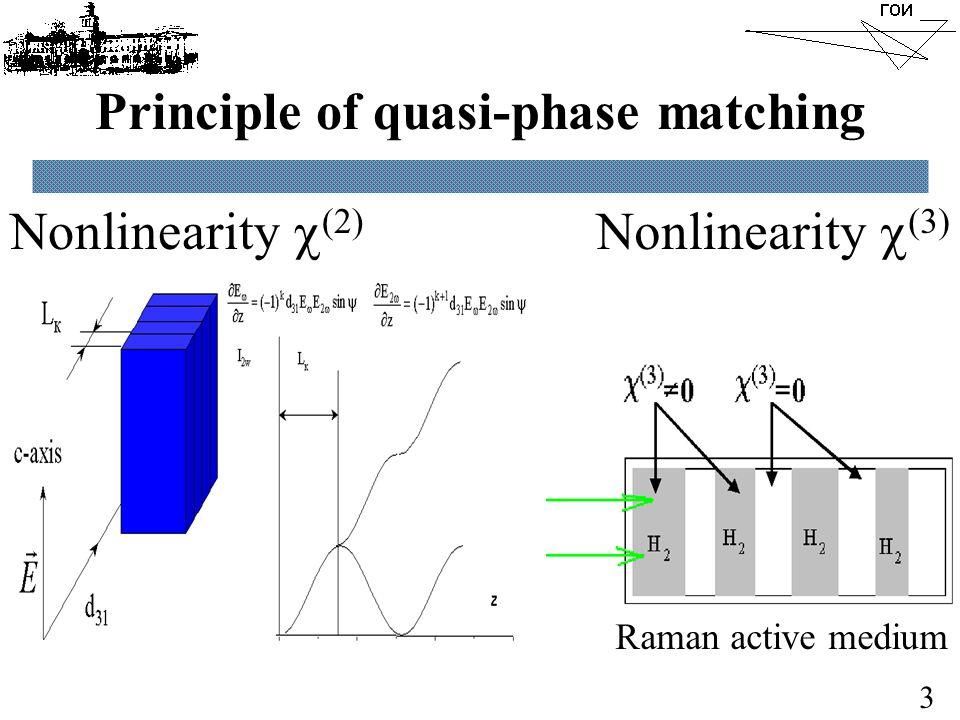 Principle of quasi-phase matching Nonlinearity  (2) Nonlinearity  (3) 3 Raman active medium