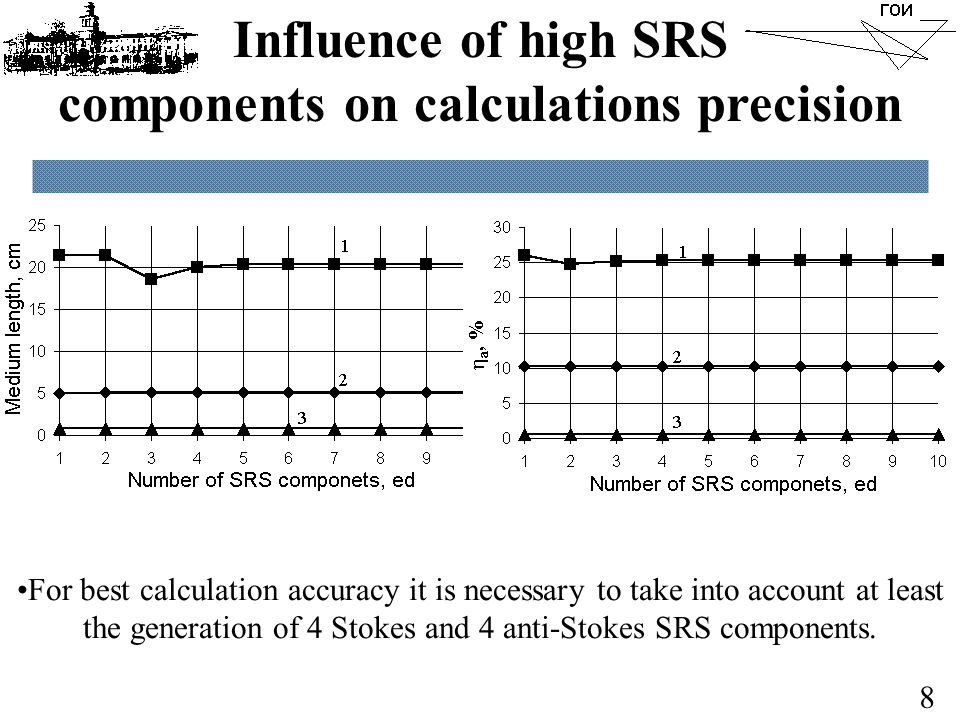 Influence of high SRS components on calculations precision 8 For best calculation accuracy it is necessary to take into account at least the generatio