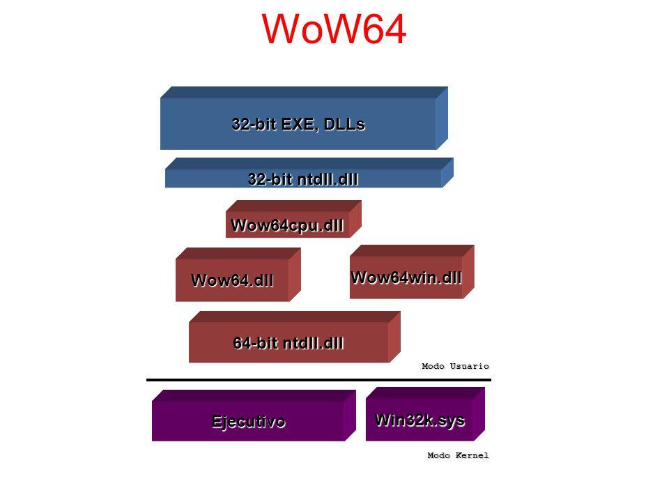 WoW64 64-bit ntdll.dll Wow64.dll Wow64win.dll Wow64cpu.dll Win32k.sys Ejecutivo Modo Kernel Modo Usuario 32-bit ntdll.dll 32-bit EXE, DLLs