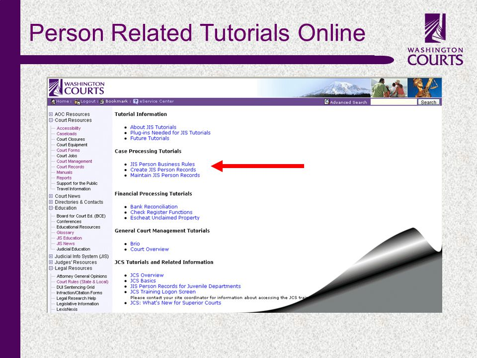 c Person Related Tutorials Online
