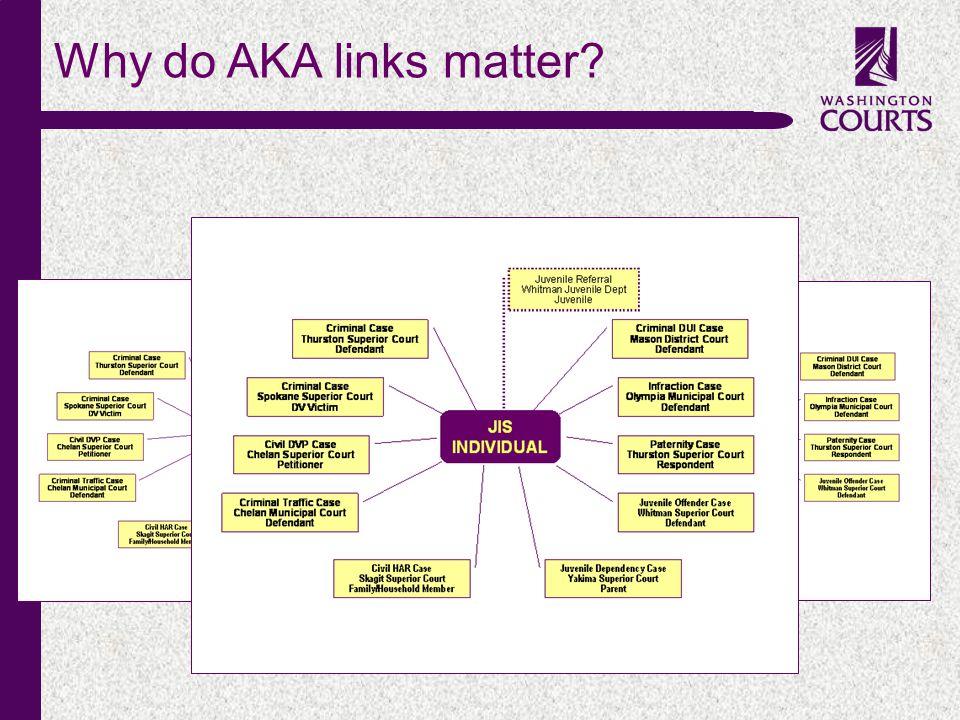 c Why do AKA links matter