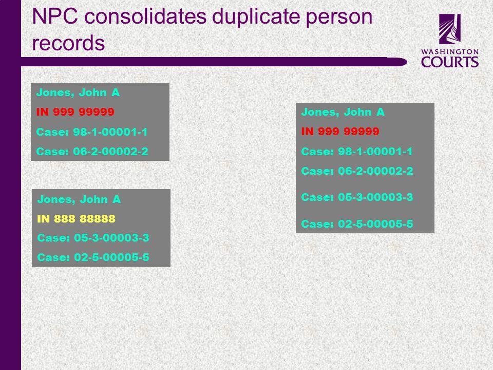 c NPC consolidates duplicate person records Jones, John A IN 999 99999 Case: 98-1-00001-1 Case: 06-2-00002-2 Case: 05-3-00003-3 Case: 02-5-00005-5 Jones, John A IN 888 88888 Case: 05-3-00003-3 Case: 02-5-00005-5 Jones, John A IN 999 99999 Case: 98-1-00001-1 Case: 06-2-00002-2 Jones, John A IN 888 88888