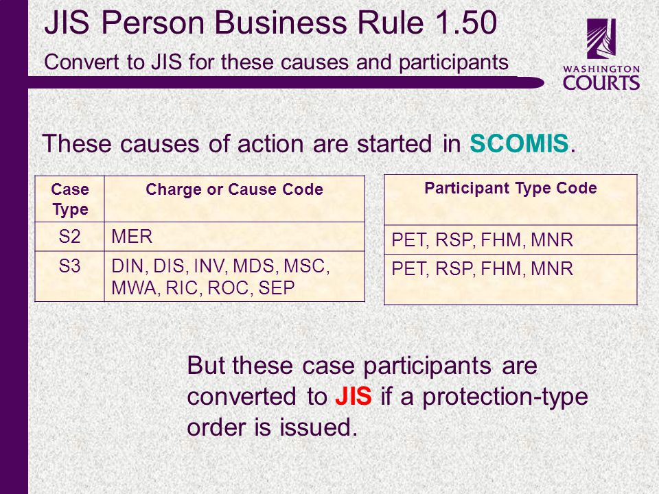 c JIS Person Business Rule 1.50 Convert to JIS for these causes and participants Case Type Charge or Cause Code S2MER S3DIN, DIS, INV, MDS, MSC, MWA, RIC, ROC, SEP Participant Type Code PET, RSP, FHM, MNR These causes of action are started in SCOMIS.
