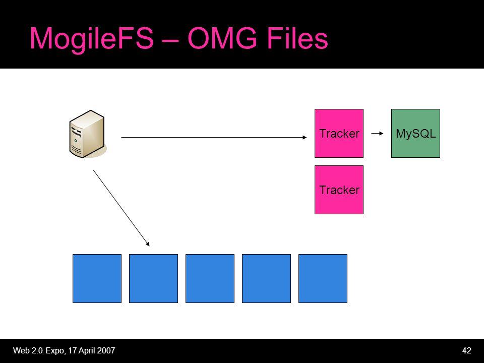 Web 2.0 Expo, 17 April 200742 MogileFS – OMG Files Tracker MySQL