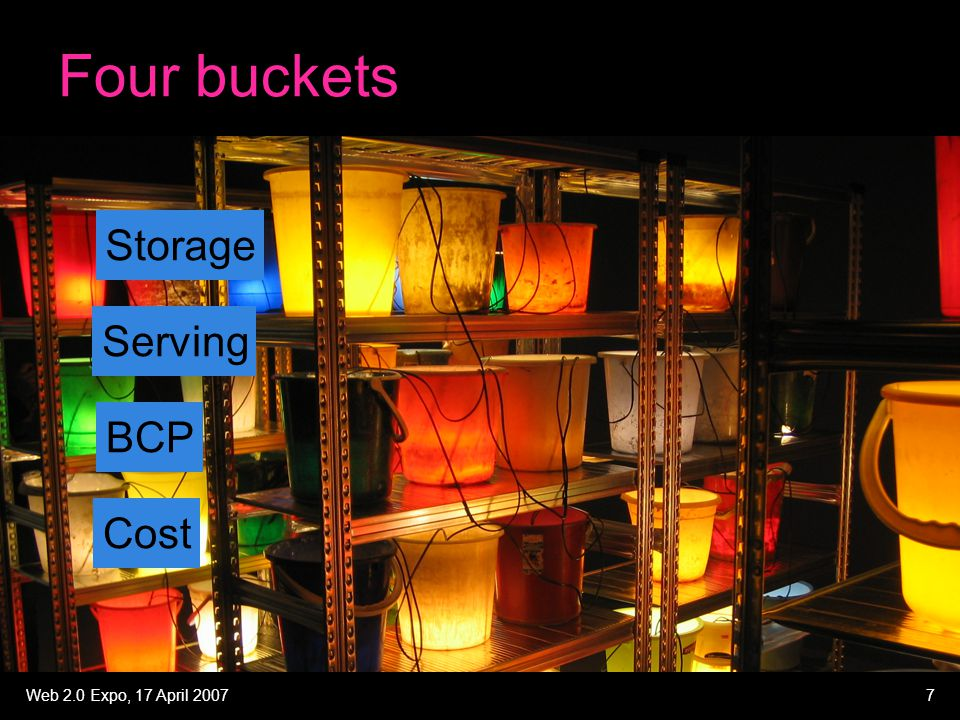 Web 2.0 Expo, 17 April 20077 Four buckets Storage Serving BCP Cost