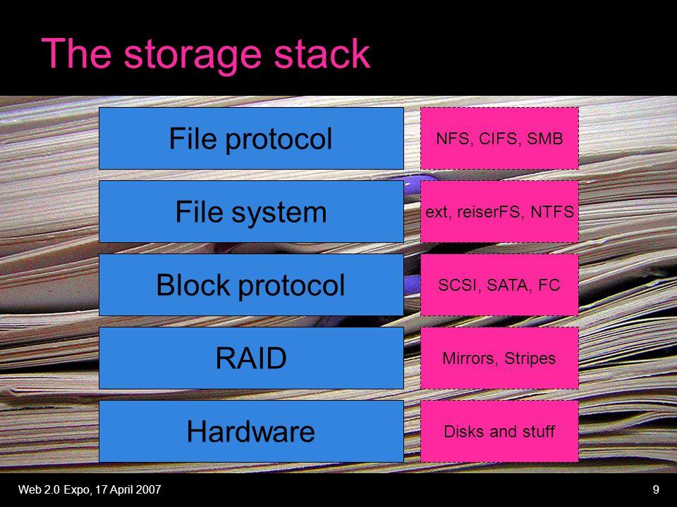 Web 2.0 Expo, 17 April 20079 The storage stack File system Block protocol RAID Hardware ext, reiserFS, NTFS SCSI, SATA, FC Mirrors, Stripes Disks and stuff File protocol NFS, CIFS, SMB