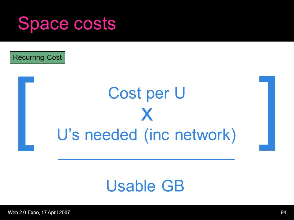 Web 2.0 Expo, 17 April 200794 Space costs Cost per U Usable GB [ ] U's needed (inc network) x Recurring Cost