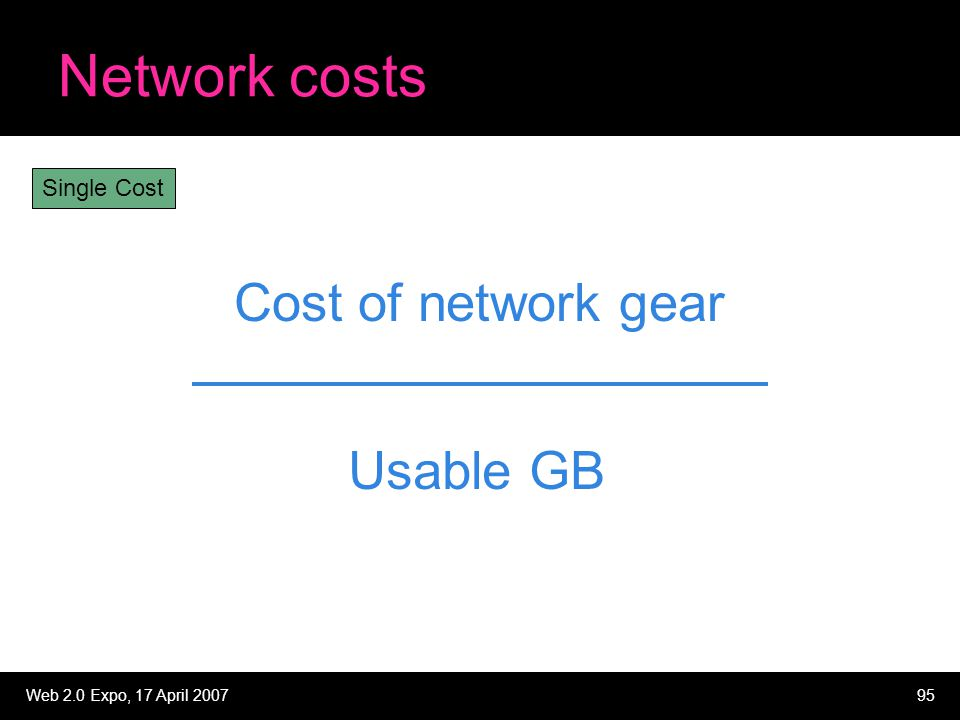 Web 2.0 Expo, 17 April 200795 Network costs Cost of network gear Usable GB Single Cost