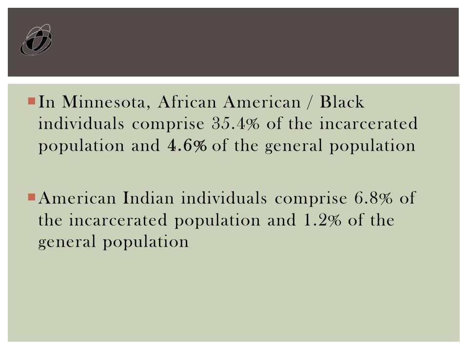  In Minnesota, African American / Black individuals comprise 35.4% of the incarcerated population and 4.6% of the general population  American India
