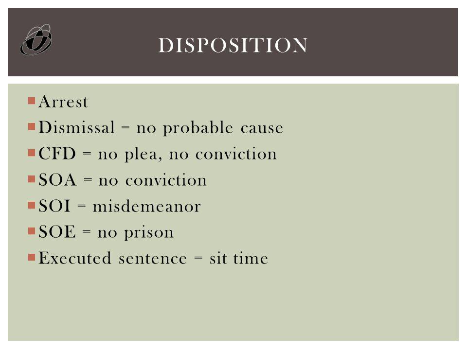 DISPOSITION  Arrest  Dismissal = no probable cause  CFD = no plea, no conviction  SOA = no conviction  SOI = misdemeanor  SOE = no prison  Executed sentence = sit time