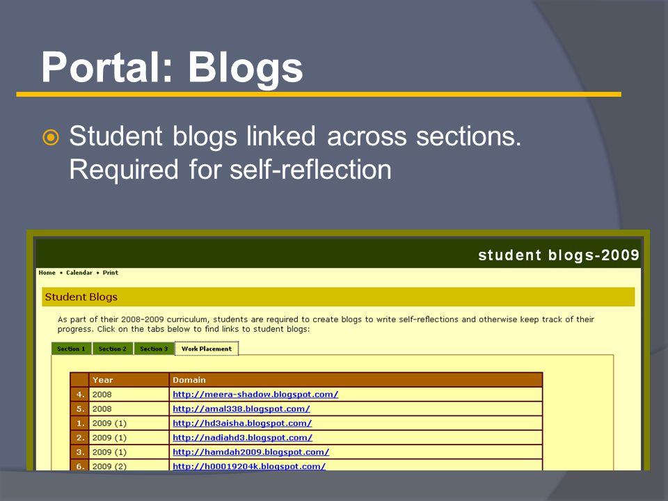 Portal: Blogs  Student blogs linked across sections. Required for self-reflection