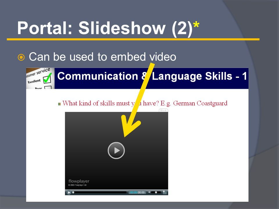 Portal: Slideshow (2)*  Can be used to embed video