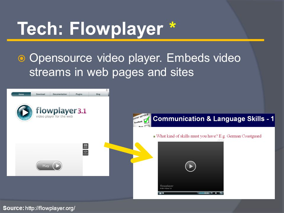 Tech: Flowplayer *  Opensource video player.