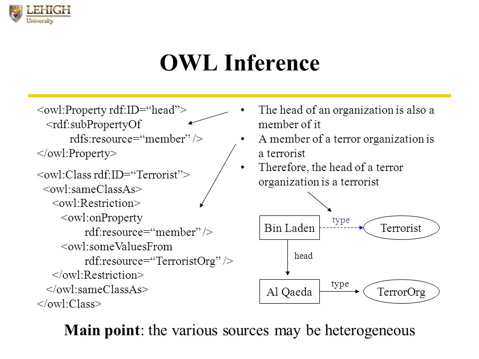 OWL Inference Bin Laden Al QaedaTerrorOrg Terrorist type head type The head of an organization is also a member of it A member of a terror organization is a terrorist Therefore, the head of a terror organization is a terrorist Main point: the various sources may be heterogeneous