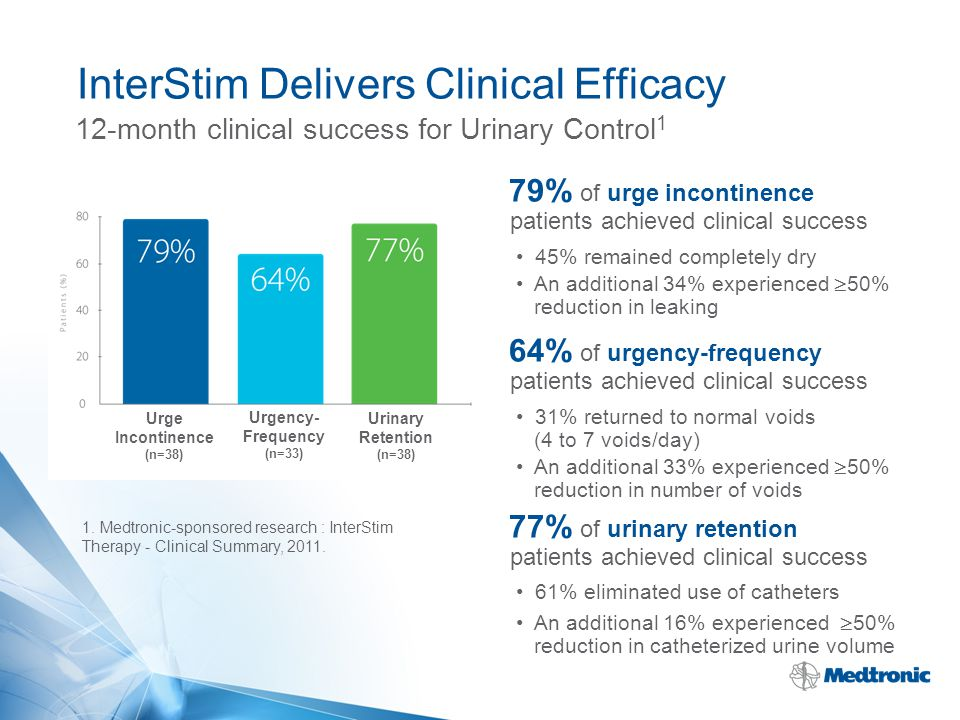1. Medtronic-sponsored research : InterStim Therapy - Clinical Summary, 2011. 79% of urge incontinence patients achieved clinical success 45% remained