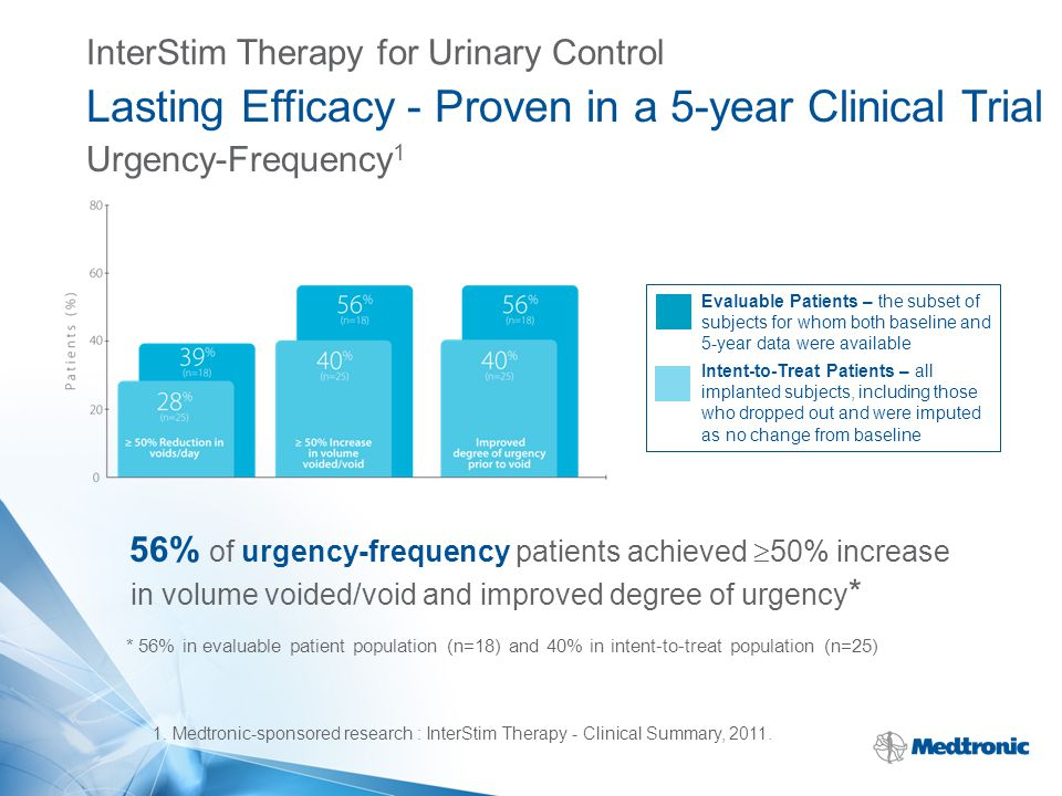 Urgency-Frequency 1 56% of urgency-frequency patients achieved  50% increase in volume voided/void and improved degree of urgency * * 56% in evaluabl