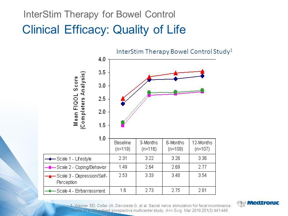 Clinical Efficacy: Quality of Life InterStim Therapy Bowel Control Study 1 1. Wexner SD, Coller JA, Devroede G, et al. Sacral nerve stimulation for fe