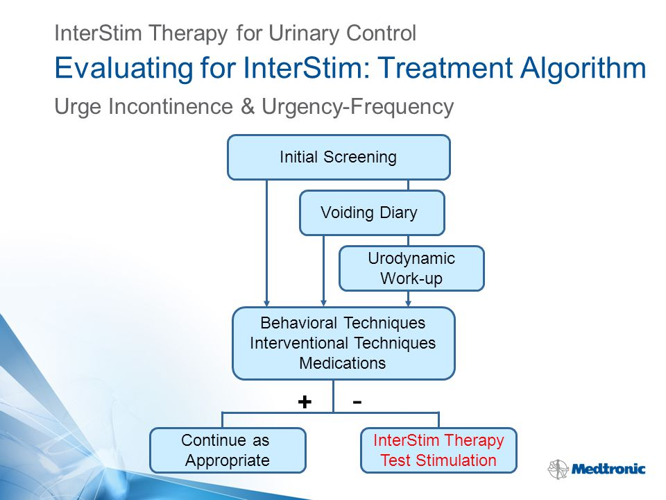 Evaluating for InterStim: Treatment Algorithm Urge Incontinence & Urgency-Frequency Initial Screening Voiding Diary Urodynamic Work-up Behavioral Tech