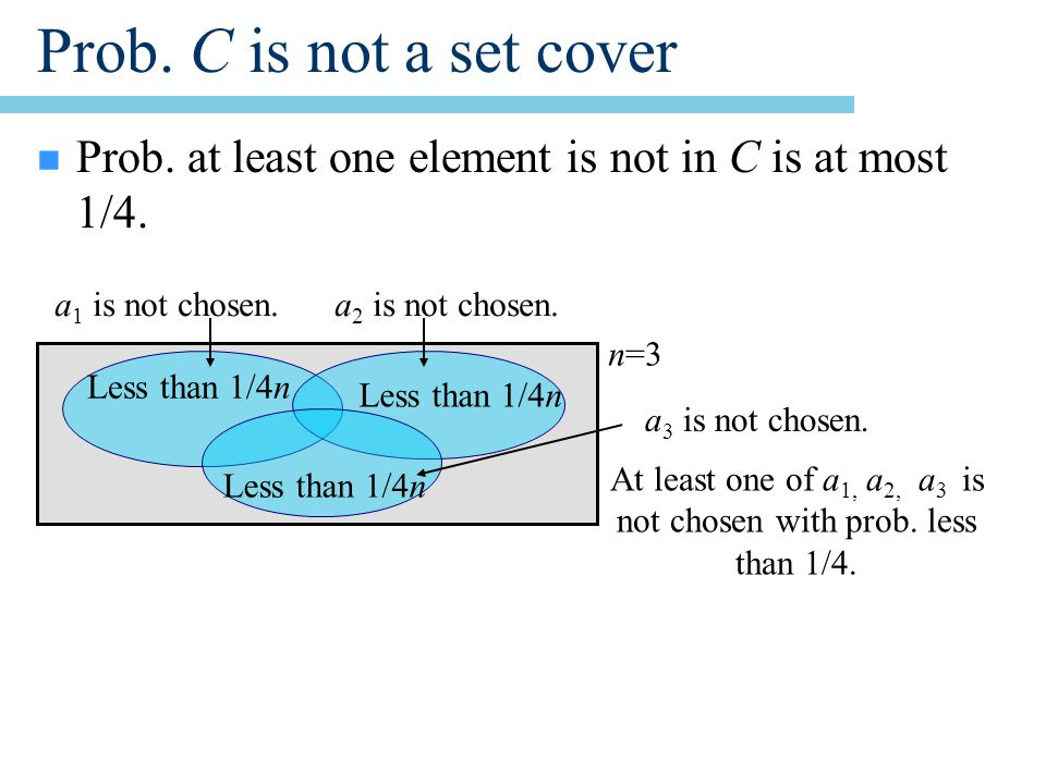 Prob. C is not a set cover n Prob. at least one element is not in C is at most 1/4.