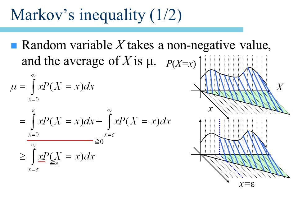 Markov's inequality (1/2) n Random variable X takes a non-negative value, and the average of X is μ.
